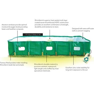 Compost Bed / Vermi Bed